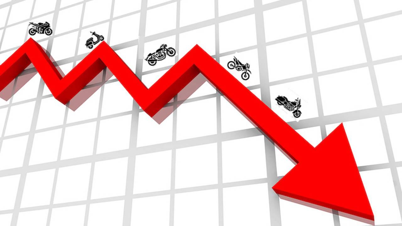 UK Motorcycles Sales Down in 2017