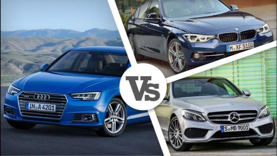 Nuova Audi A4, i prezzi e le concorrenti