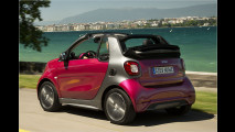Smart Fortwo Cabrio ed im Test