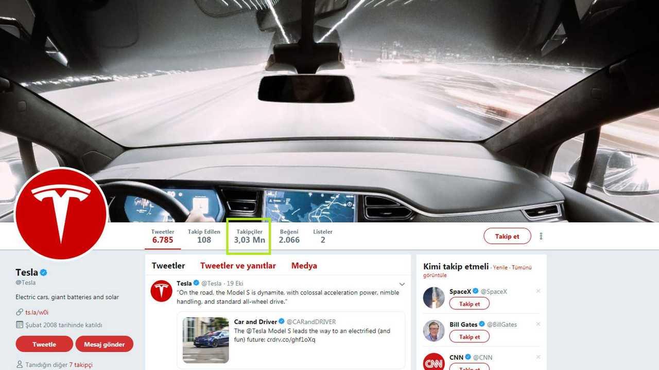 Tesla'nın Twitter Sayfası