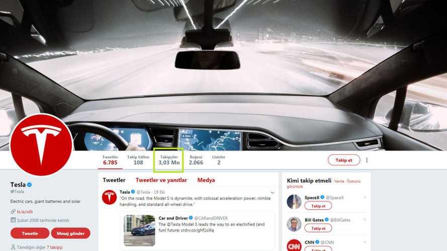 Tesla, Twitter'da en çok takip edilen otomobil üreticisi oldu