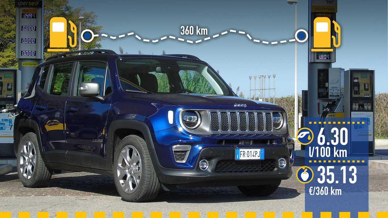 Jeep Renegade 1.0, la prova consumi