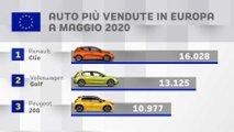 clio supera golf europa maggio 2020