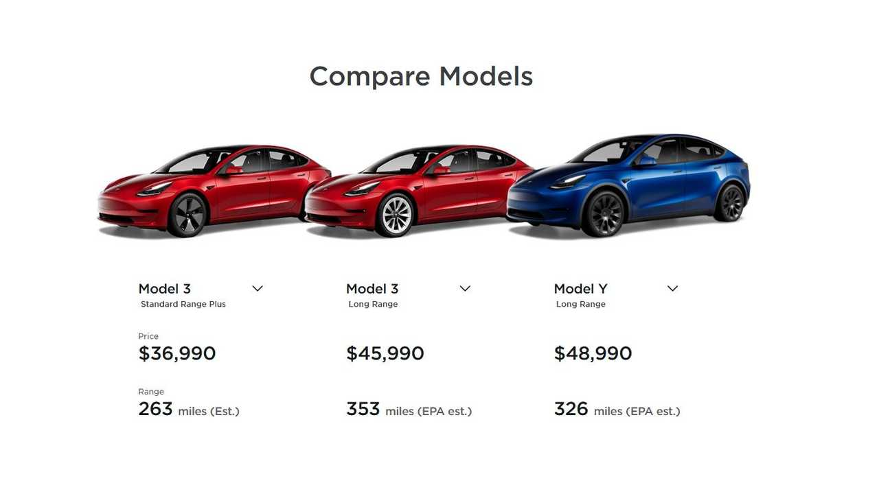 Tesla Model 3 Y prices 20210221