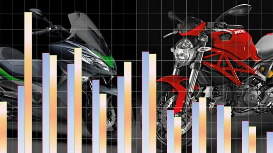 Mercato moto scooter Aprile 2014: crescita confermata all'8%