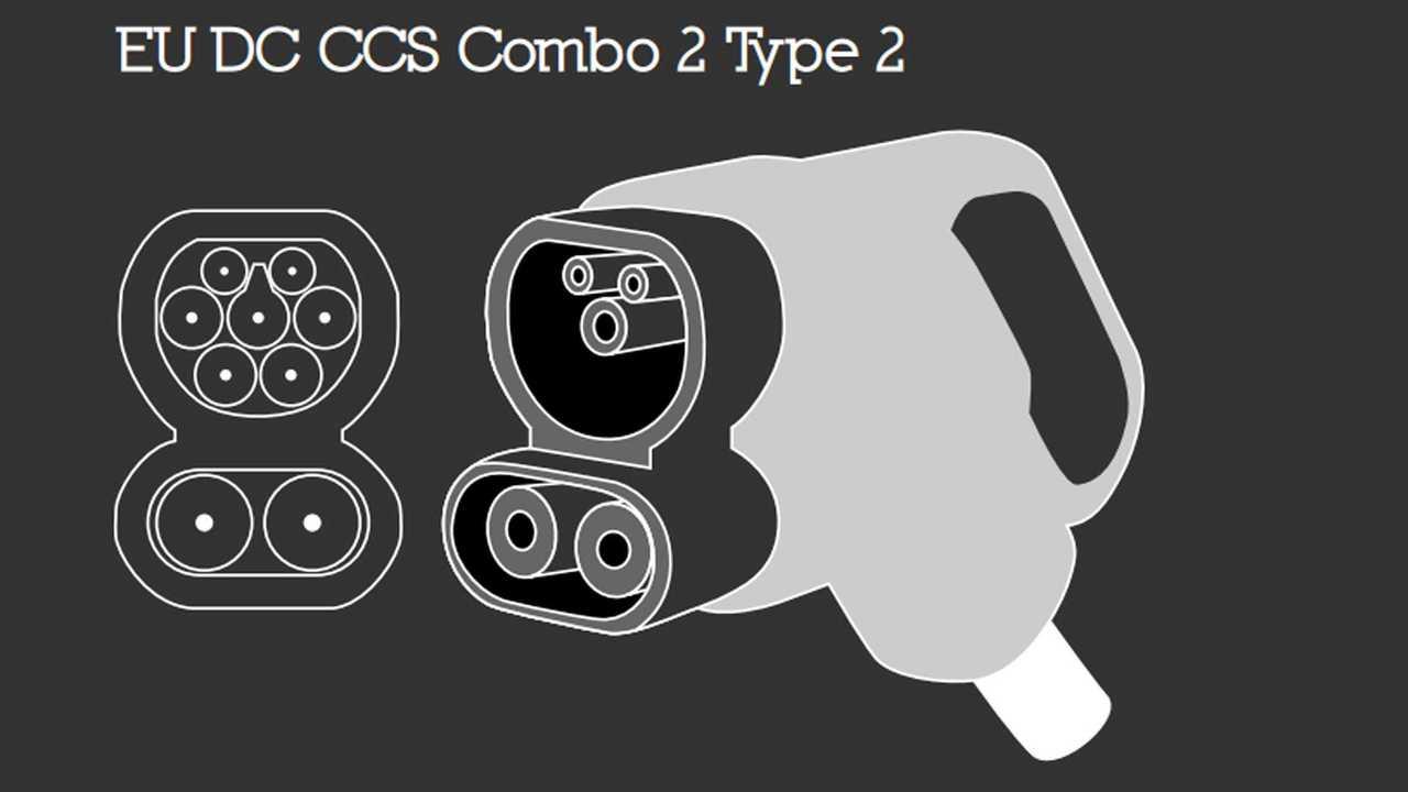 CCS Combo Tipo 2