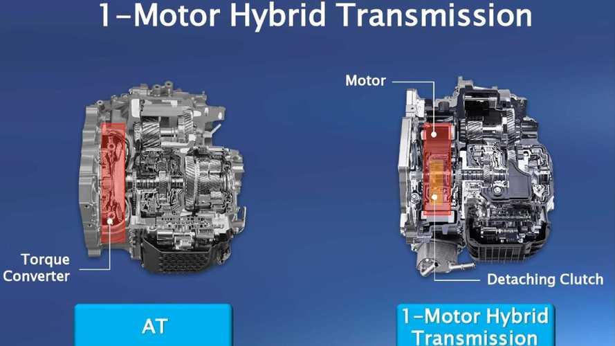 Come funziona il cambio delle auto ibride