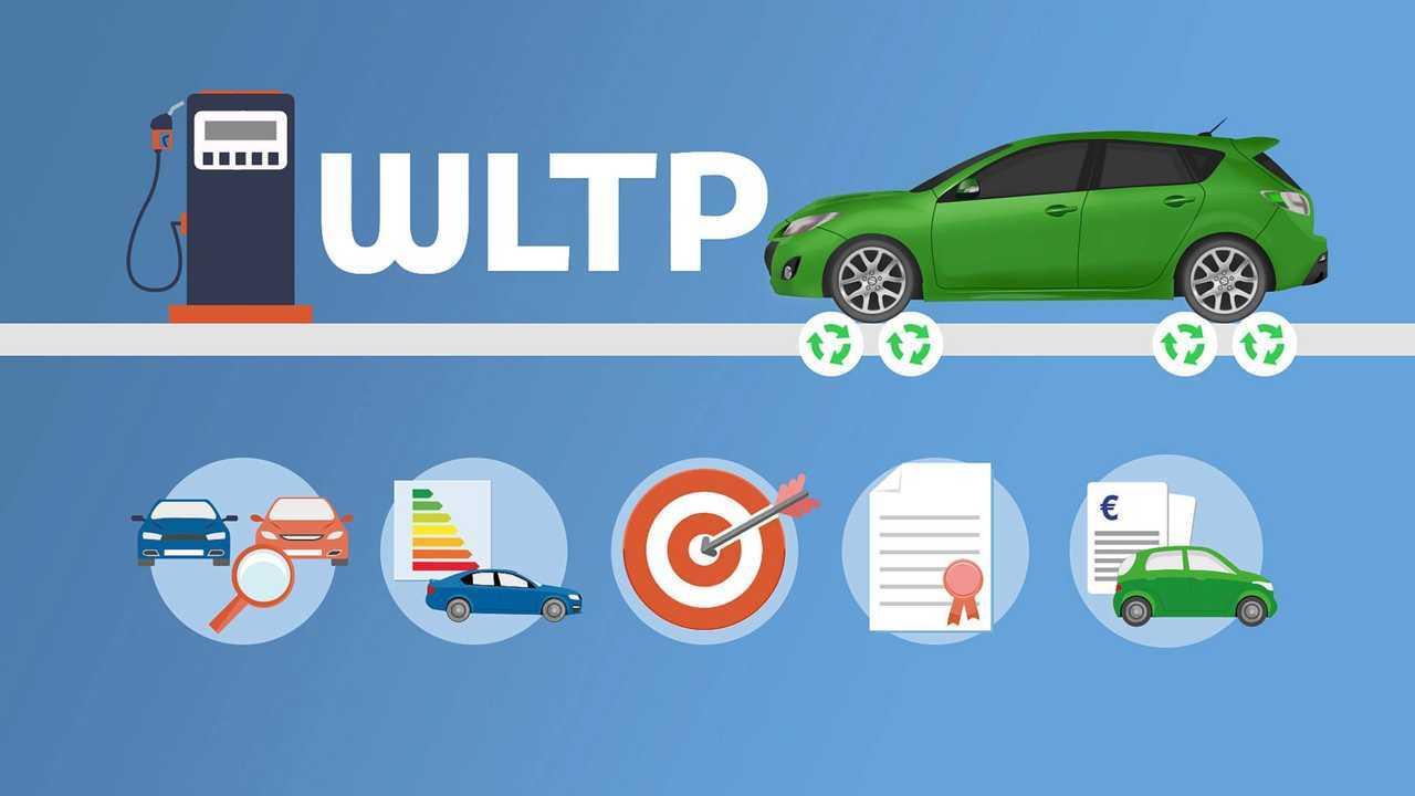 Il pasticcio WLTP