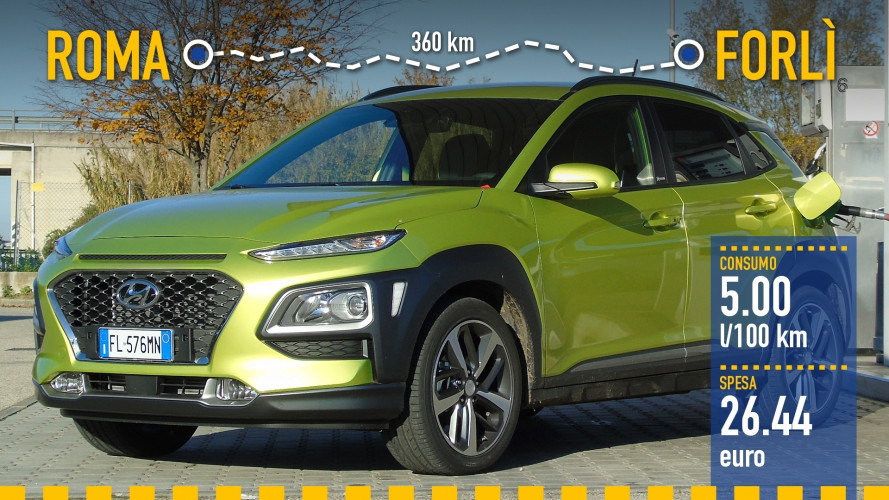 Hyundai Kona 1.0, la prova dei consumi reali
