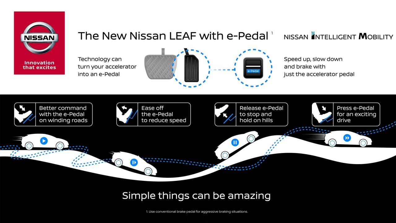 [Copertina] - Nuova Nissan Leaf, un solo e-Pedal per accelerare e frenare