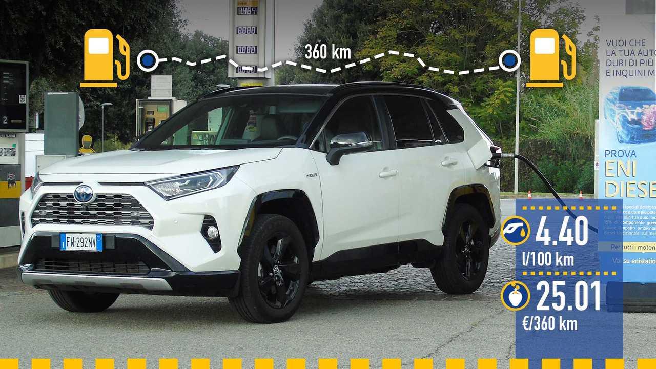 Toyota RAV4 Hybrid, la prova consumi
