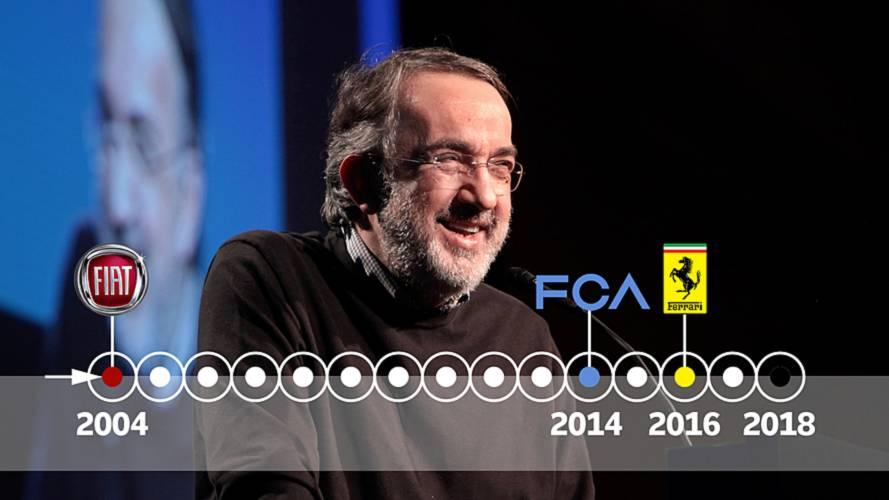 Da Fiat a FCA, 14 anni di Sergio Marchionne in 50 foto