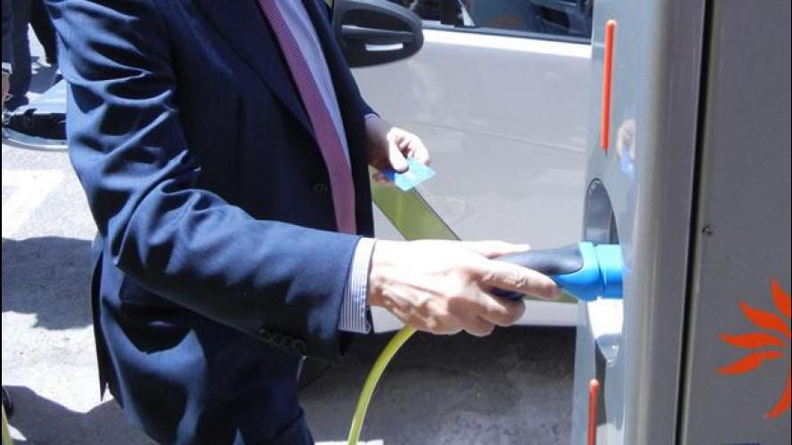 Anfia: Gli incentivi alle auto ecologiche? Avranno pochi effetti