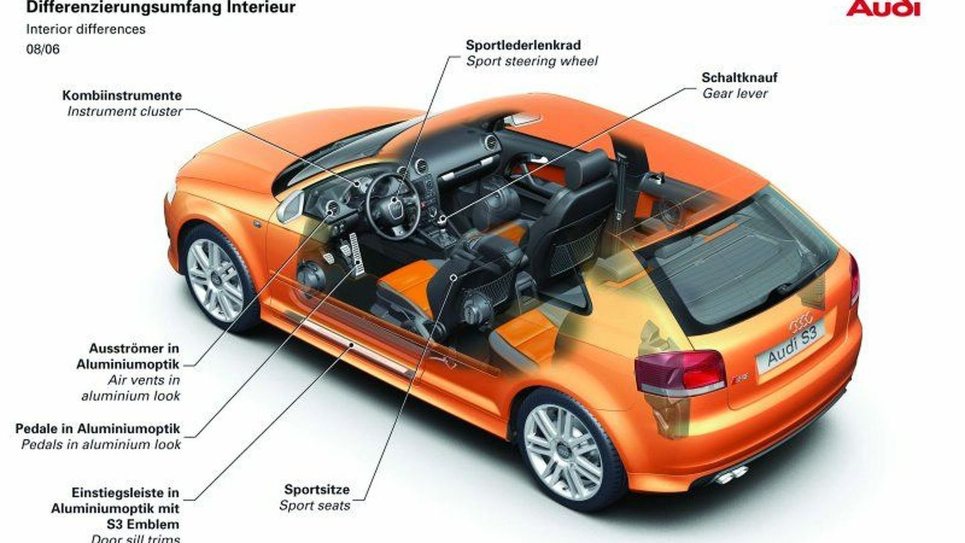 New Audi S3 In Detail | Motor1 com Photos