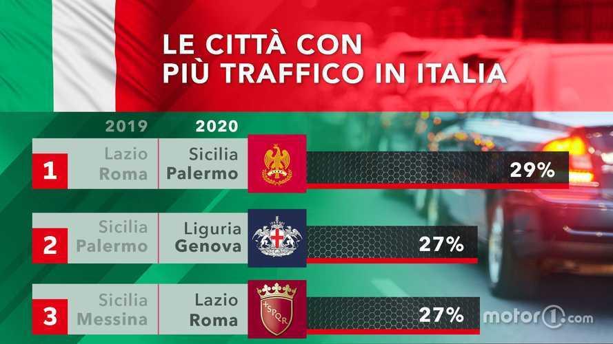 Le città più trafficate d'Italia, così il coronavirus ha cambiato la classifica