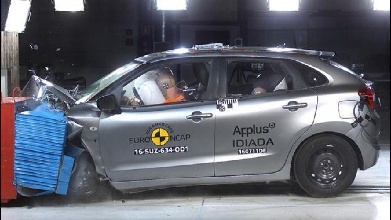 [Copertina] - Euro NCAP, è arrivata la doppia valutazione nei Crash Test [VIDEO]