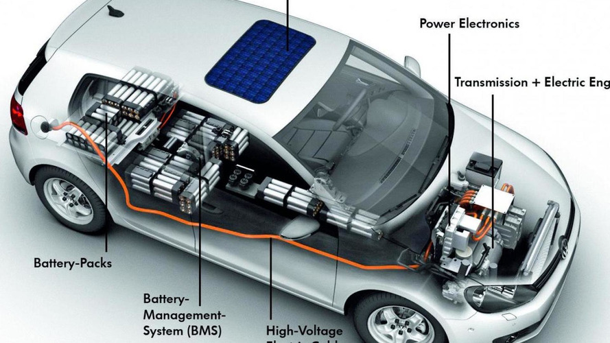 2014 Volkswagen Golf blue-e-motion - full details