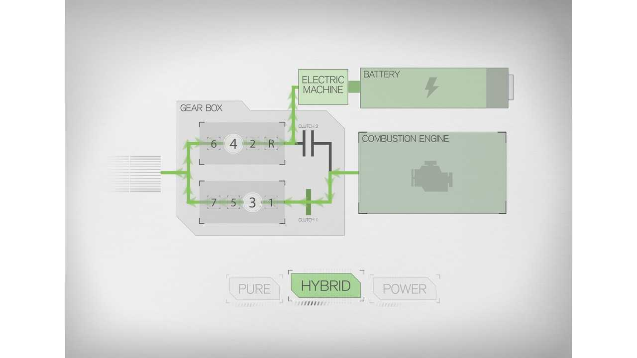 volvo t5 twin engine – hybridised 7dct schematic