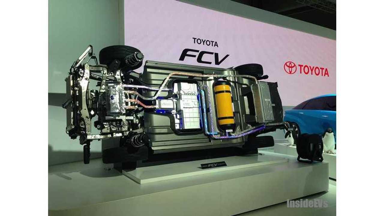 EV Versus FCV- Calculating CO2 Emissions and Volumetric Energy Density