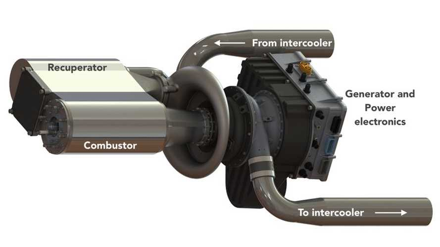 Wrightspeed Unveils Improved Turbine Range Extender