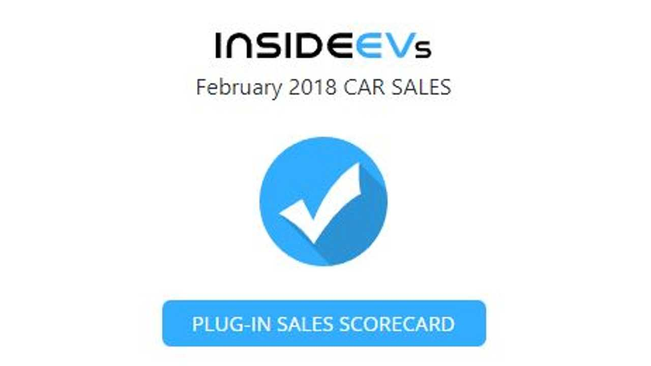 InsideEVs Publishes Post #20,000, Site Redesign Coming Soon!