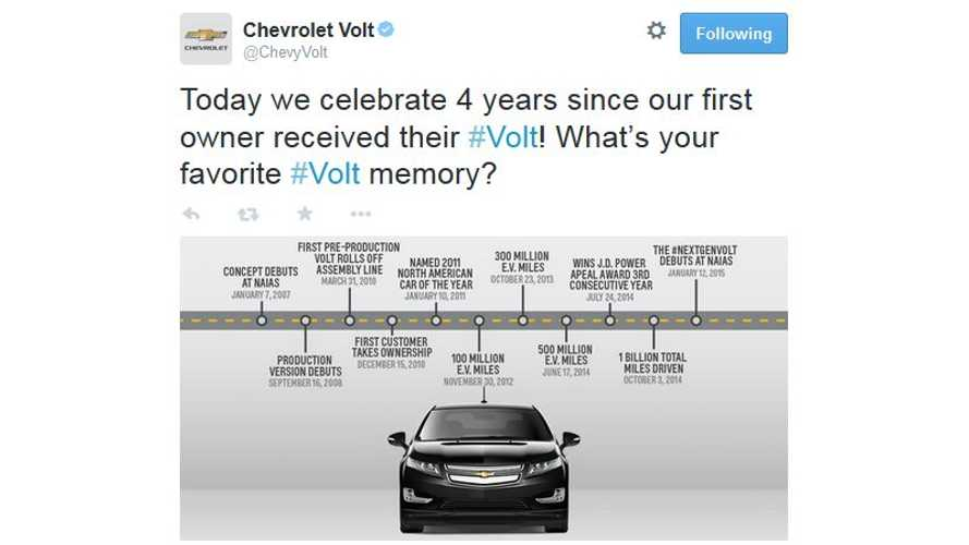 Happy 4th Birthday Chevrolet Volt
