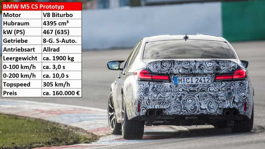 BMW M5 CS Devours A German Race Track Like No Other Sedan Before It