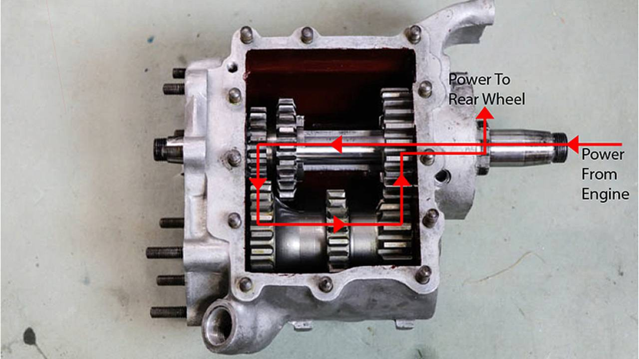 Transmission power transfer in first gear.
