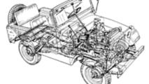 Jeep Wrangler, le foto storiche