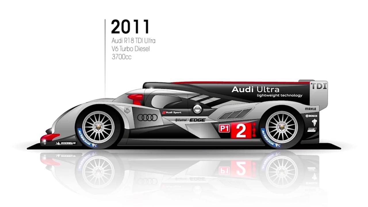 2011: Audi R18 TDI
