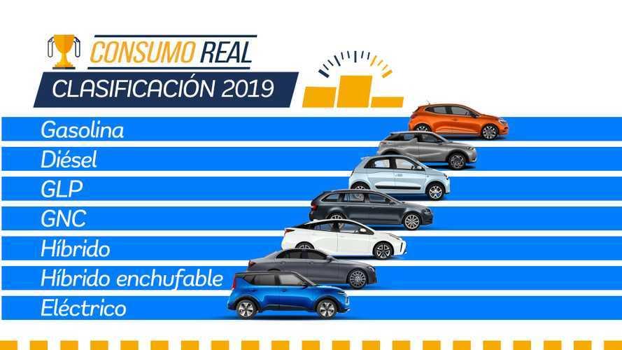 Pruebas de consumo real 2019, los coches más eficientes del año
