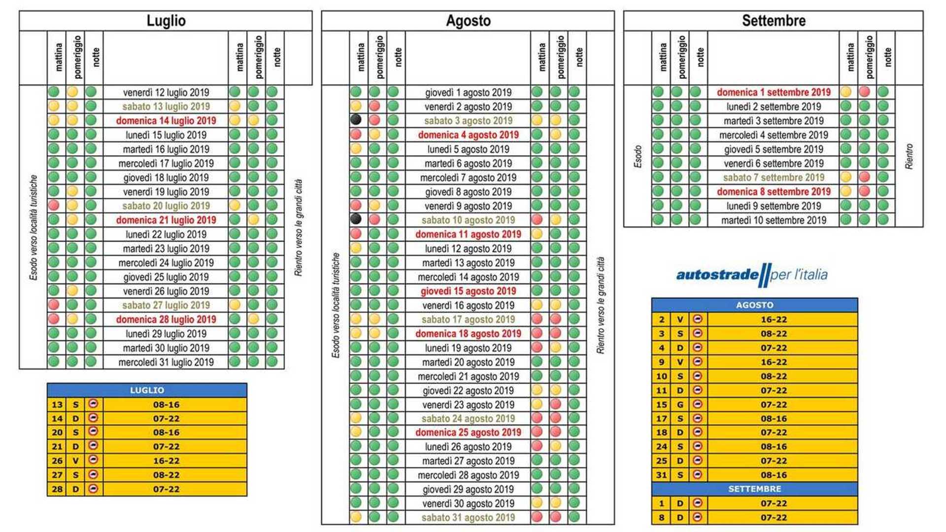 Calendario Traffico Autostrade.Previsioni Del Traffico Per L Estate 2019 Autostrade Da