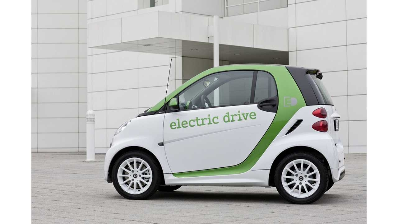 Smart Prices 3rd Gen Fortwo Electric Drive at $26,990 in Canada; Deliveries to Start This Spring