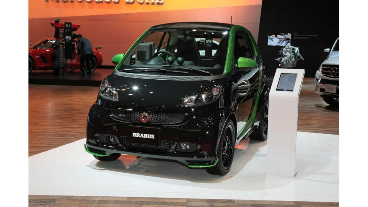smart fortwo electric drive - the dark horse