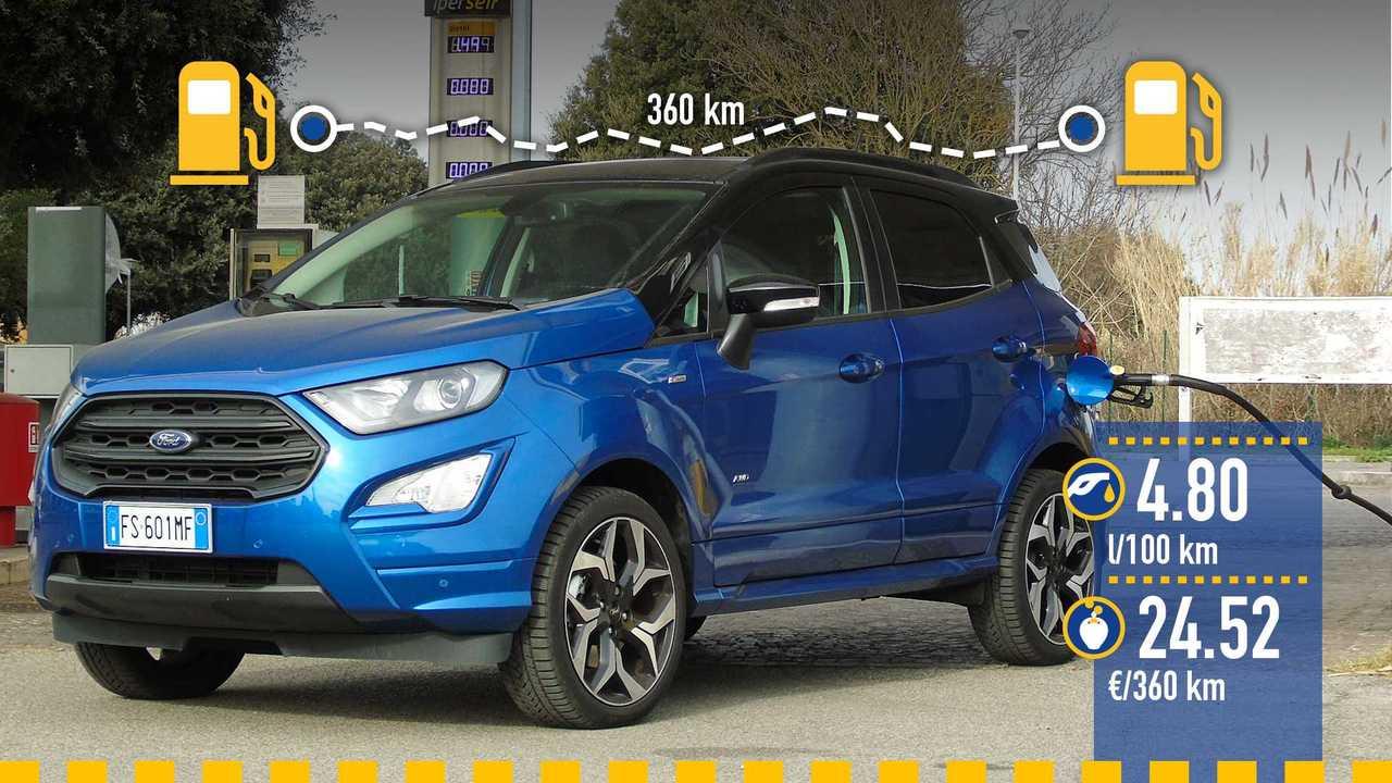 Ford EcoSport 1.5 diesel, la prova consumi