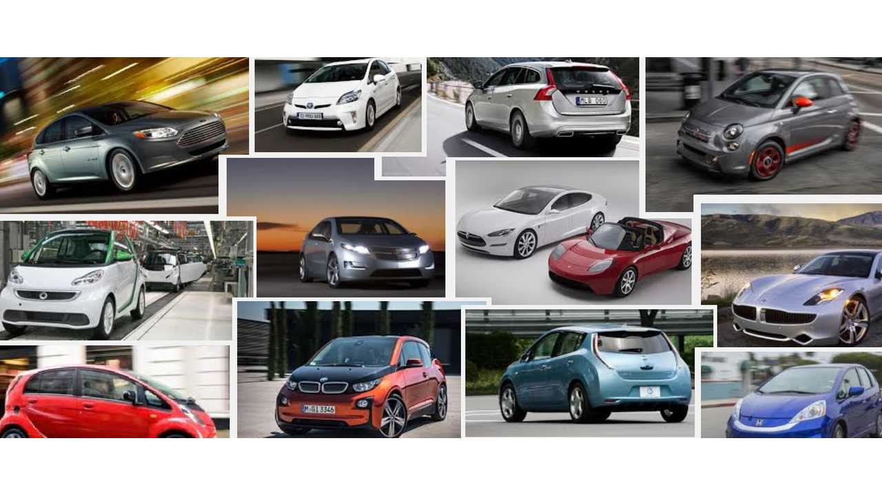 Which Automakers Care About Electric Vehicles The Most?