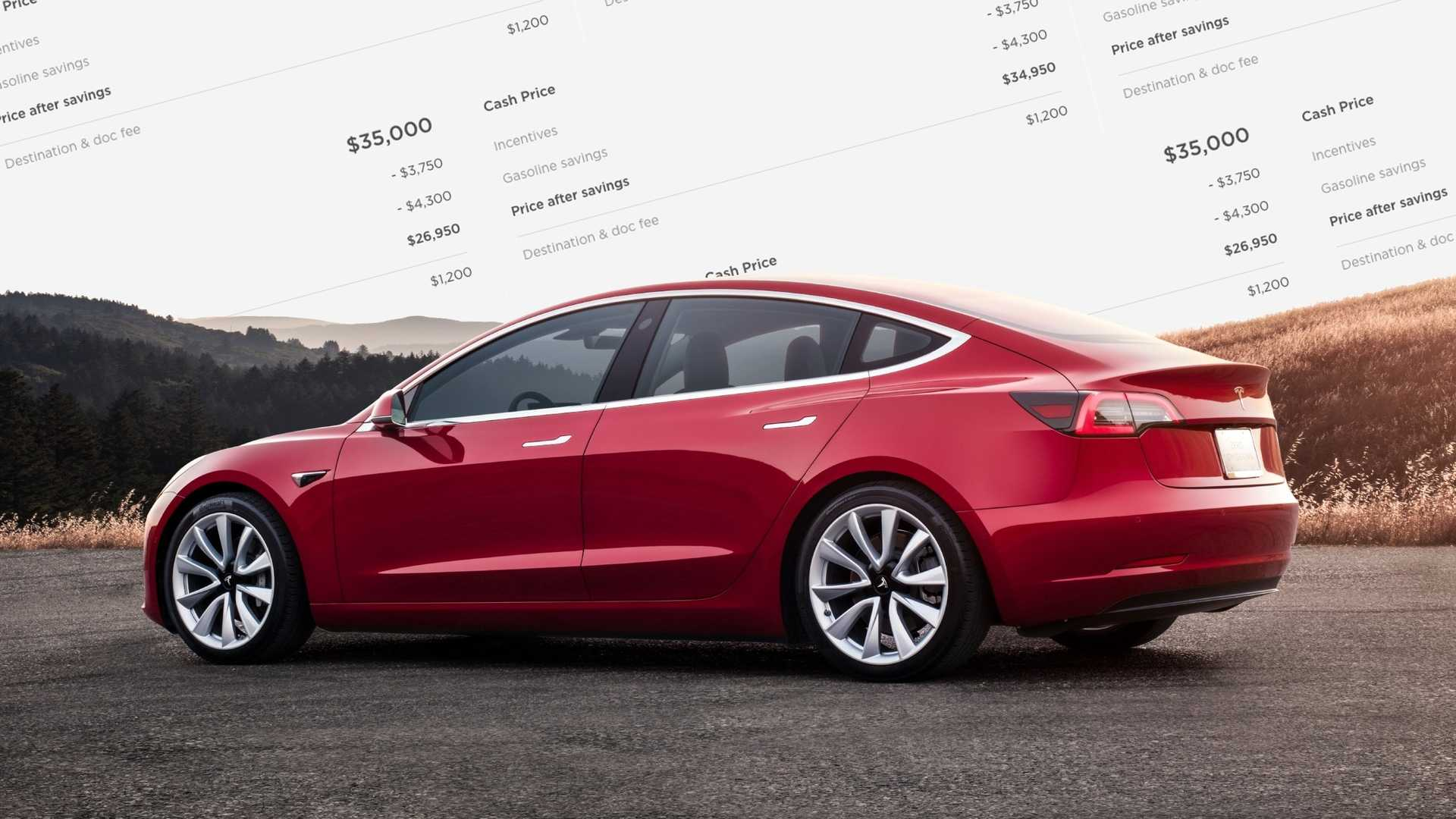 How Much Does A Tesla Actually Cost?