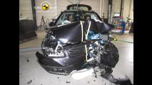 Crash Test Suzuki S-Cross
