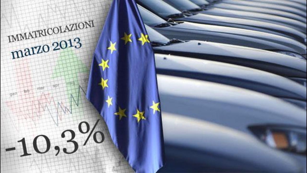 [Copertina] - Mercato auto: l'Europa a marzo è crollata