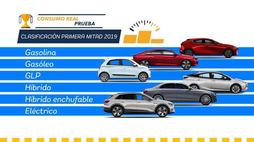 Pruebas de consumo real 2019: los coches más eficientes a mitad de año