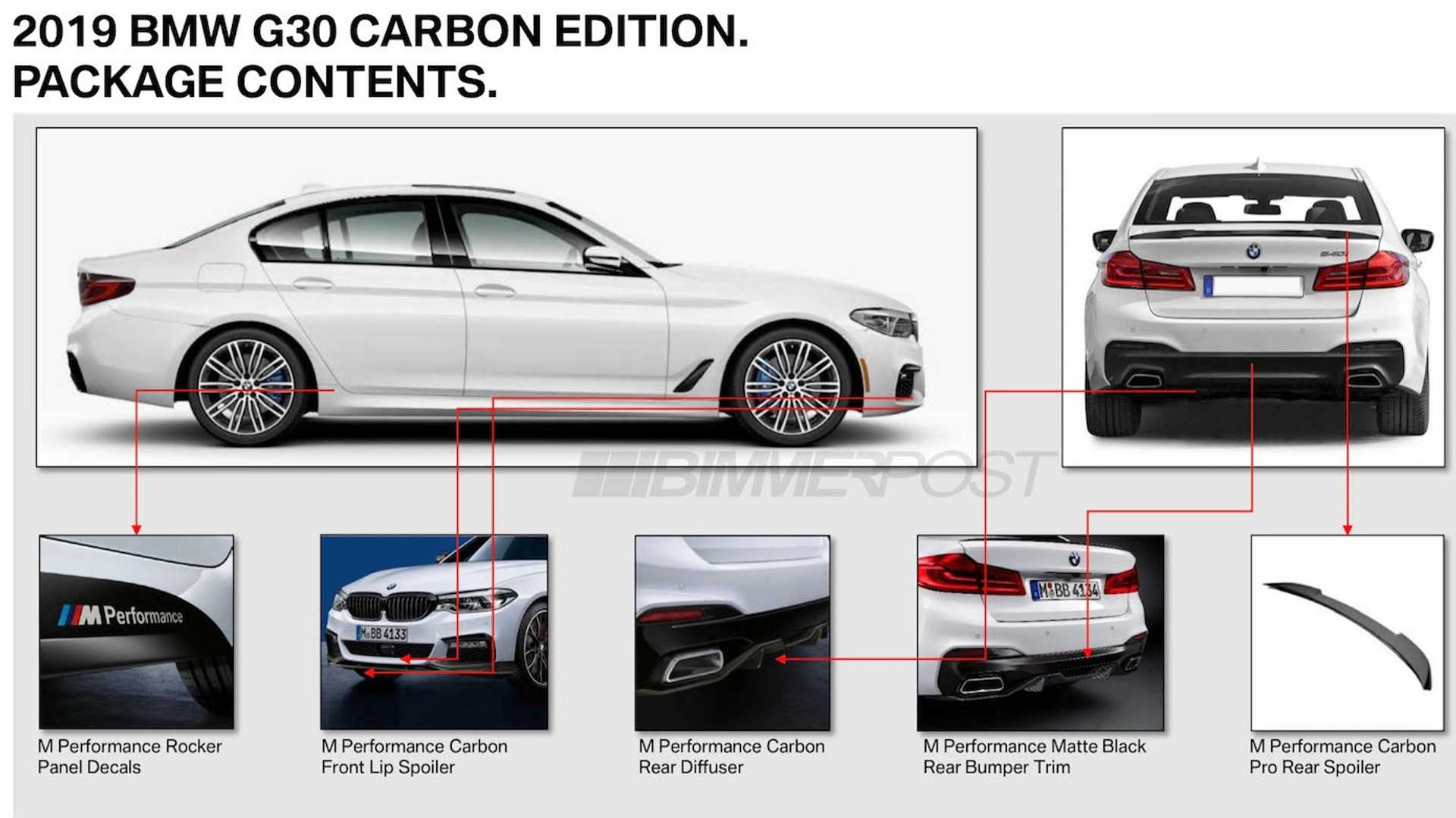Bmw 5 Series Carbon Edition Coming With M Performance Goodies