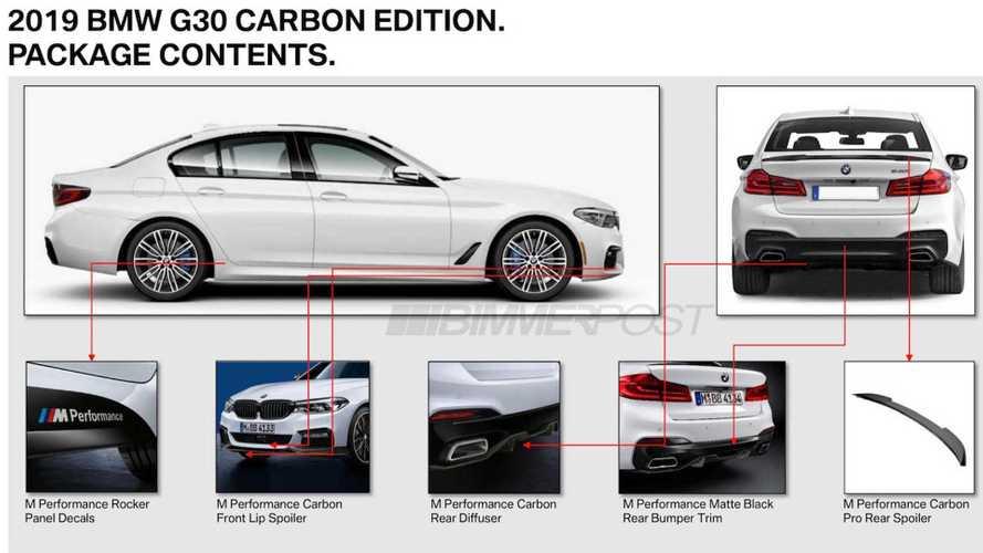 2019 BMW 5 Series Carbon Edition