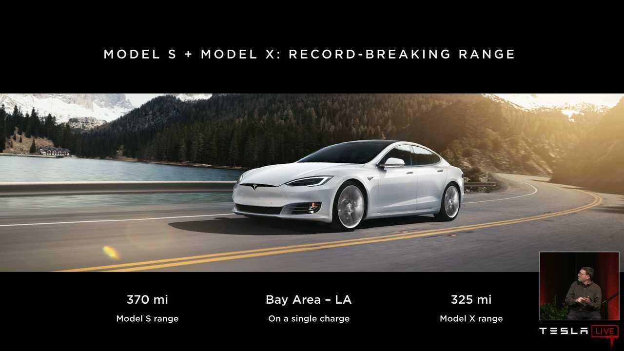Tesla Annual Shareholders Meeting - Tesla Model S/X