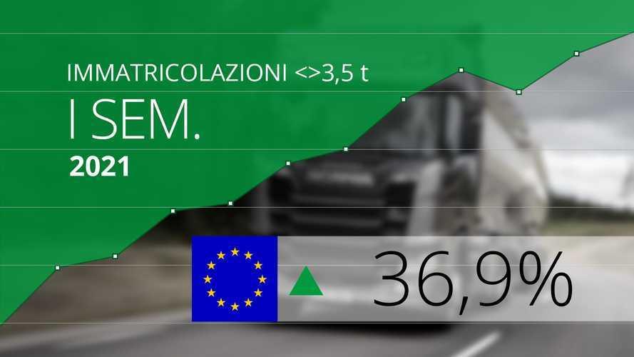 Mercato UE, camion e van ancora in positivo nel I semestre 2021