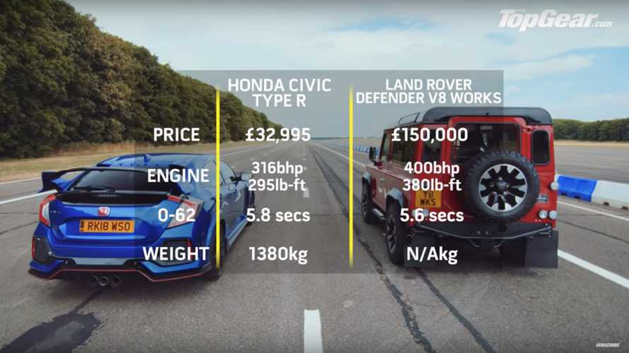 Honda Civic Type R versus Defender V8 Works