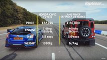 Honda Civic Type R versus Defender V8 Works
