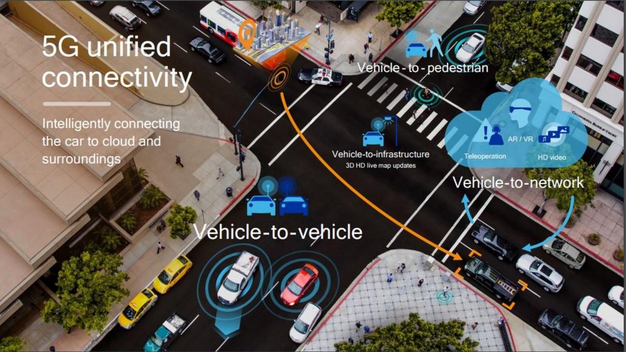 [Copertina] - Nissan e la connettività veloce per le auto del domani
