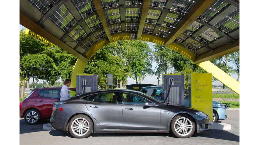 Fastned Reports 2017 Results - Delivered 1 GWh Of Electricity For €530,667