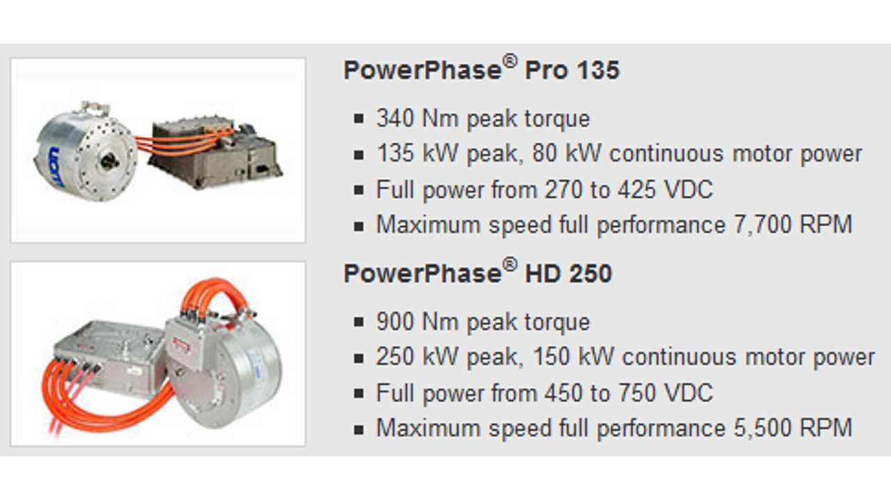 UQM PowerPhase® Pro 135 & PowerPhase® HD 250