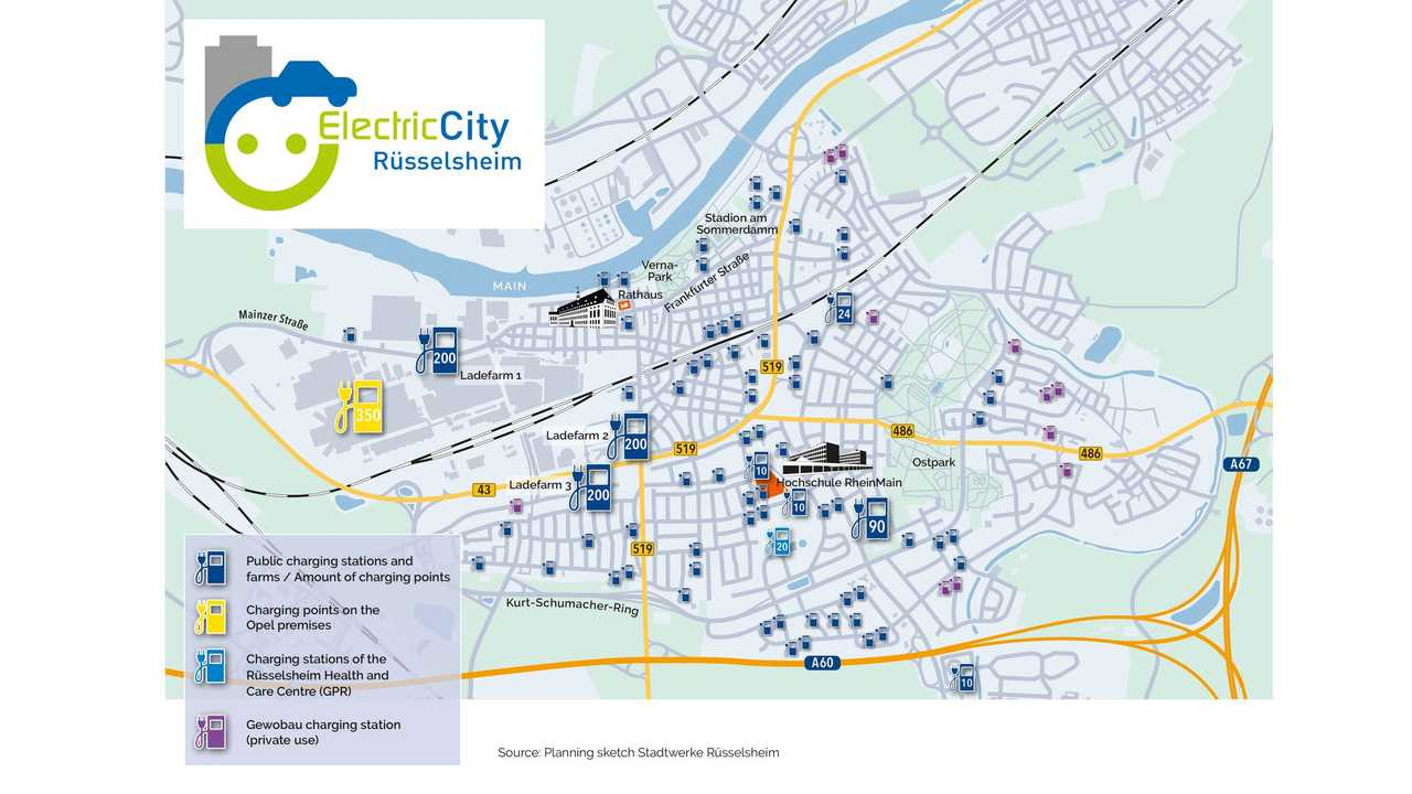 """Opel's Hometown to Become """"Electric City"""": Rüsselsheim to Have Highest Charging Station Concentration in the European Union"""